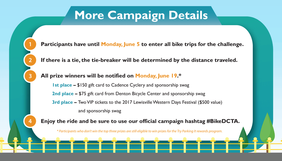 More details about the DCTA Bike Everywhere Challenge